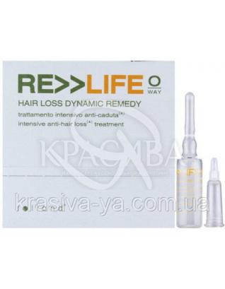 О. Вей Хеа-Лосс Средство от выпадения волос, 10*5 мл