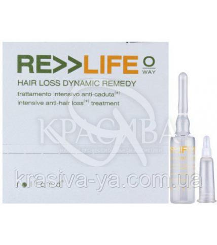 О. Вей Хеа-Лосс Средство от выпадения волос, 10*5 мл - 1
